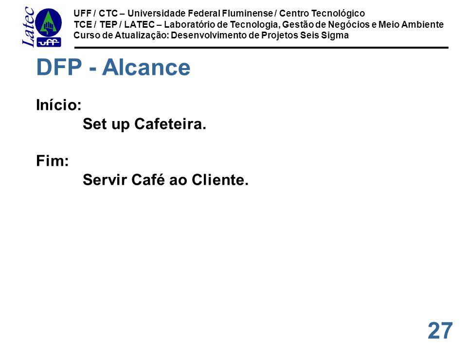 27 UFF / CTC – Universidade Federal Fluminense / Centro Tecnológico TCE / TEP / LATEC – Laboratório de Tecnologia, Gestão de Negócios e Meio Ambiente