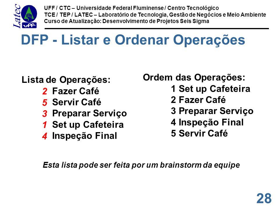 28 UFF / CTC – Universidade Federal Fluminense / Centro Tecnológico TCE / TEP / LATEC – Laboratório de Tecnologia, Gestão de Negócios e Meio Ambiente