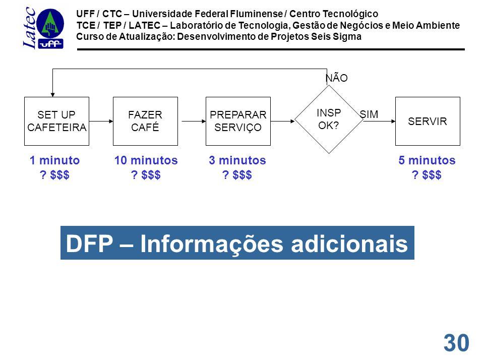 30 UFF / CTC – Universidade Federal Fluminense / Centro Tecnológico TCE / TEP / LATEC – Laboratório de Tecnologia, Gestão de Negócios e Meio Ambiente