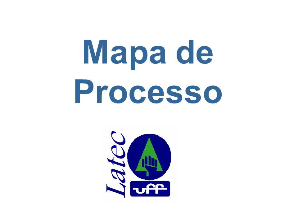Mapa de Processo