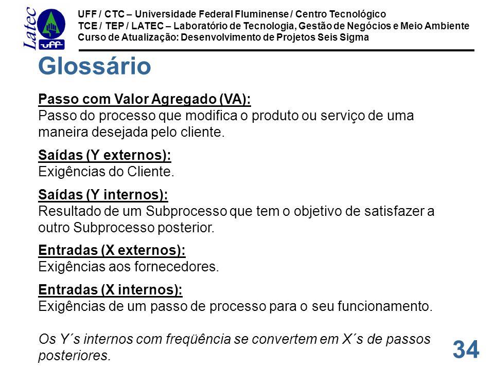34 UFF / CTC – Universidade Federal Fluminense / Centro Tecnológico TCE / TEP / LATEC – Laboratório de Tecnologia, Gestão de Negócios e Meio Ambiente