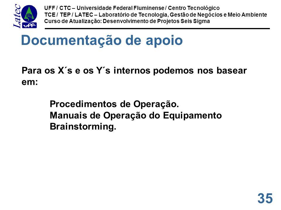35 UFF / CTC – Universidade Federal Fluminense / Centro Tecnológico TCE / TEP / LATEC – Laboratório de Tecnologia, Gestão de Negócios e Meio Ambiente