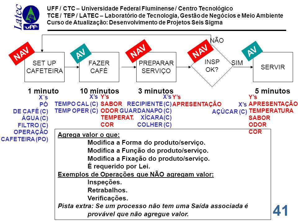 41 UFF / CTC – Universidade Federal Fluminense / Centro Tecnológico TCE / TEP / LATEC – Laboratório de Tecnologia, Gestão de Negócios e Meio Ambiente