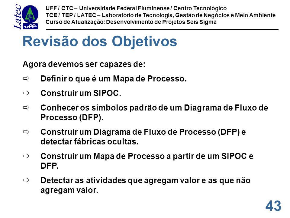 43 UFF / CTC – Universidade Federal Fluminense / Centro Tecnológico TCE / TEP / LATEC – Laboratório de Tecnologia, Gestão de Negócios e Meio Ambiente