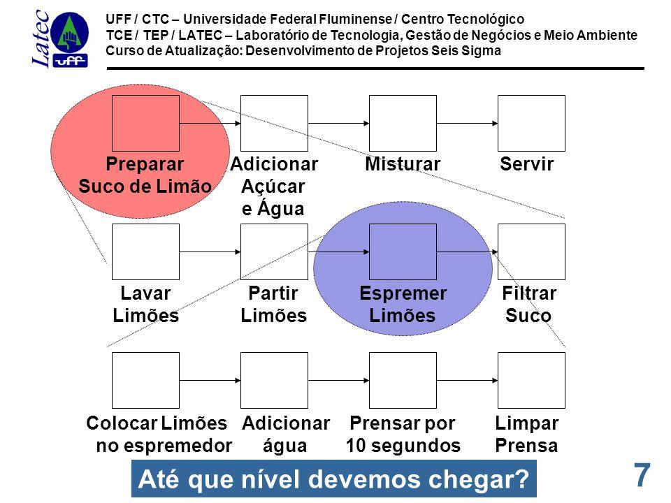 7 UFF / CTC – Universidade Federal Fluminense / Centro Tecnológico TCE / TEP / LATEC – Laboratório de Tecnologia, Gestão de Negócios e Meio Ambiente C