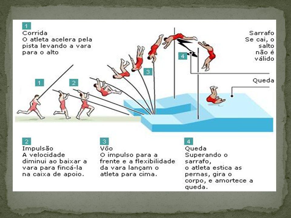 O saltador tem aproximadamente 40m de corrida até chegar ao ponto de toque da vara no solo, que ocorre em uma caixa de metal.