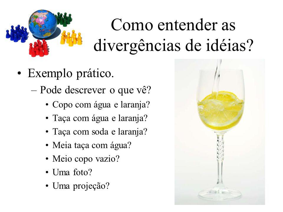Como entender as divergências de idéias? Exemplo prático. –Pode descrever o que vê? Copo com água e laranja? Taça com água e laranja? Taça com soda e