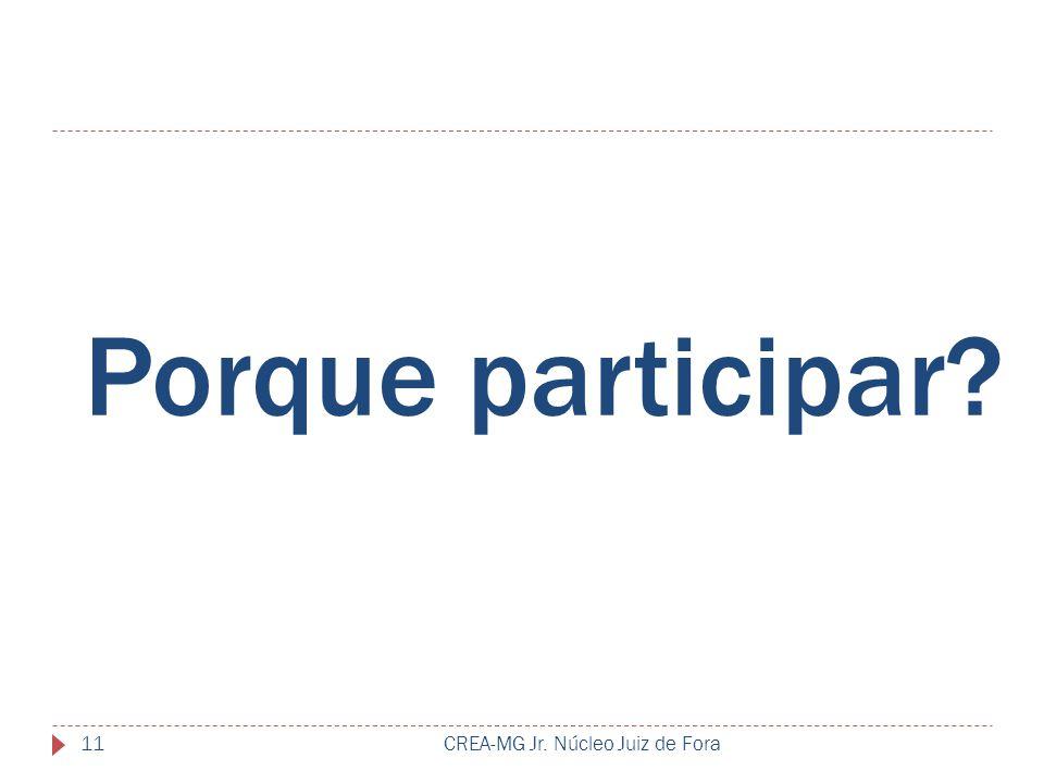 Porque participar? CREA-MG Jr. Núcleo Juiz de Fora11