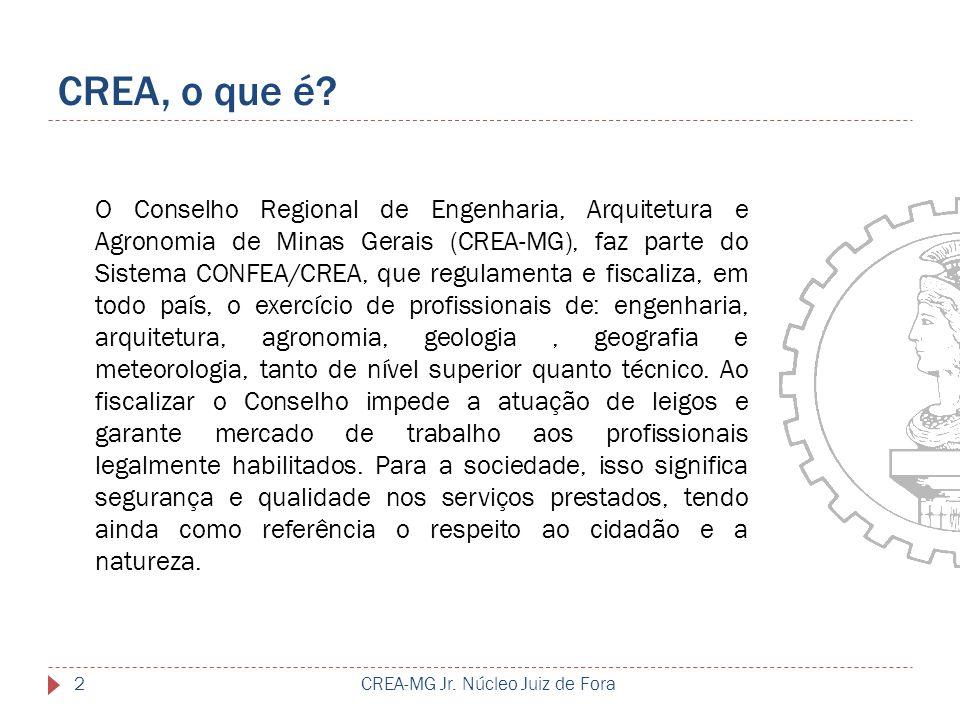 CREA, o que é? CREA-MG Jr. Núcleo Juiz de Fora2 O Conselho Regional de Engenharia, Arquitetura e Agronomia de Minas Gerais (CREA-MG), faz parte do Sis
