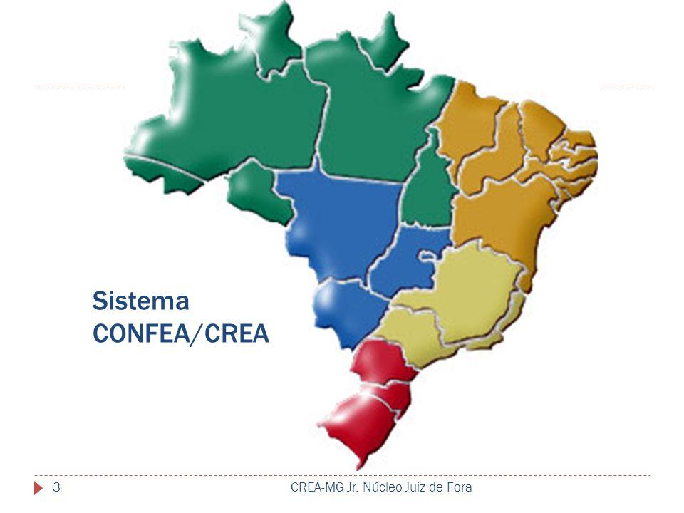 CREA-MG Jr. Núcleo Juiz de Fora3 Sistema CONFEA/CREA