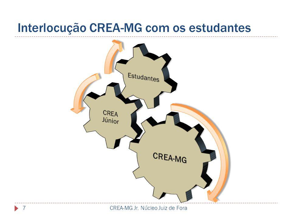 Interlocução CREA-MG com os estudantes CREA-MG Jr. Núcleo Juiz de Fora7
