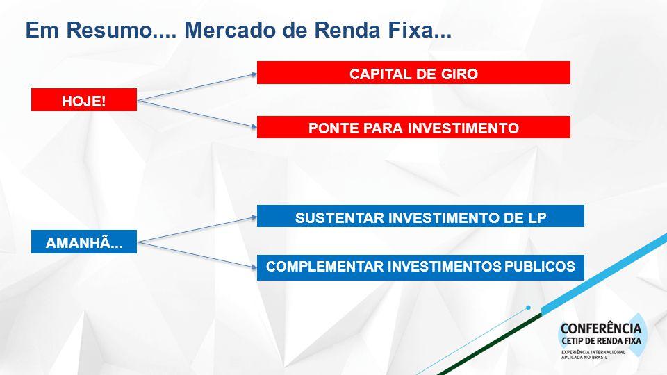 Em Resumo.... Mercado de Renda Fixa... SUSTENTAR INVESTIMENTO DE LP AMANHÃ...
