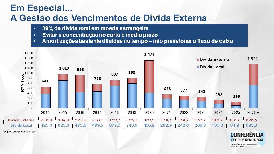 Em Resumo....Mercado de Renda Fixa... SUSTENTAR INVESTIMENTO DE LP AMANHÃ...