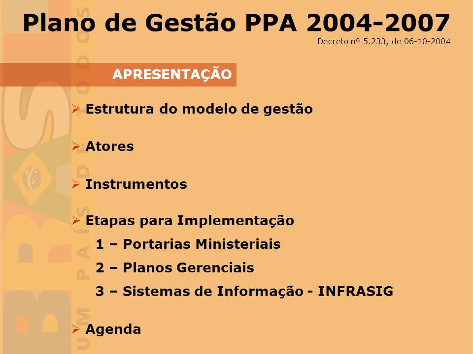 13 Informações: SPI – Modelo de Gestão do Plano Plurianual Diretora: Beatrice Valle beatrice.valle@planejamento.gov.br Gerente: Carlos Veiga carlos.veiga@planejamento.gov.br