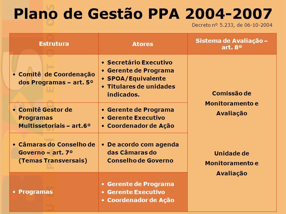 14 Estrutura - Comitê de Coordenação dos Programas (art.