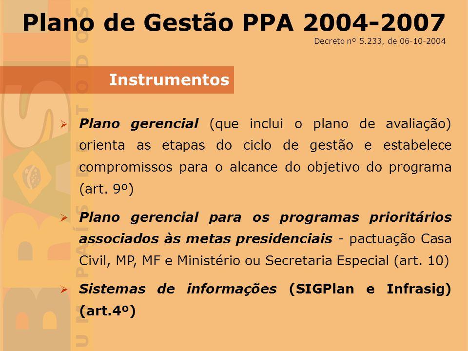 5 Instrumentos – Sistemas de Informação - SIGPLAN Plano de Gestão PPA 2004-2007 Decreto nº 5.233, de 06-10-2004