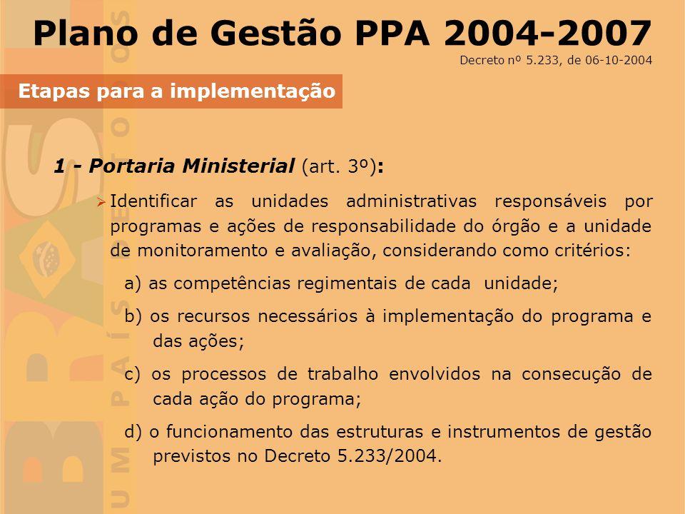 8 2 - Planos Gerenciais (art.