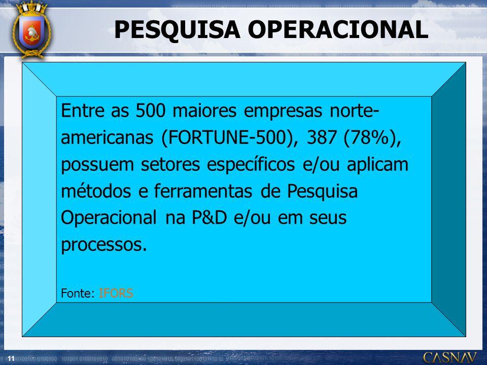 11 PESQUISA OPERACIONAL Entre as 500 maiores empresas norte- americanas (FORTUNE-500), 387 (78%), possuem setores específicos e/ou aplicam métodos e f