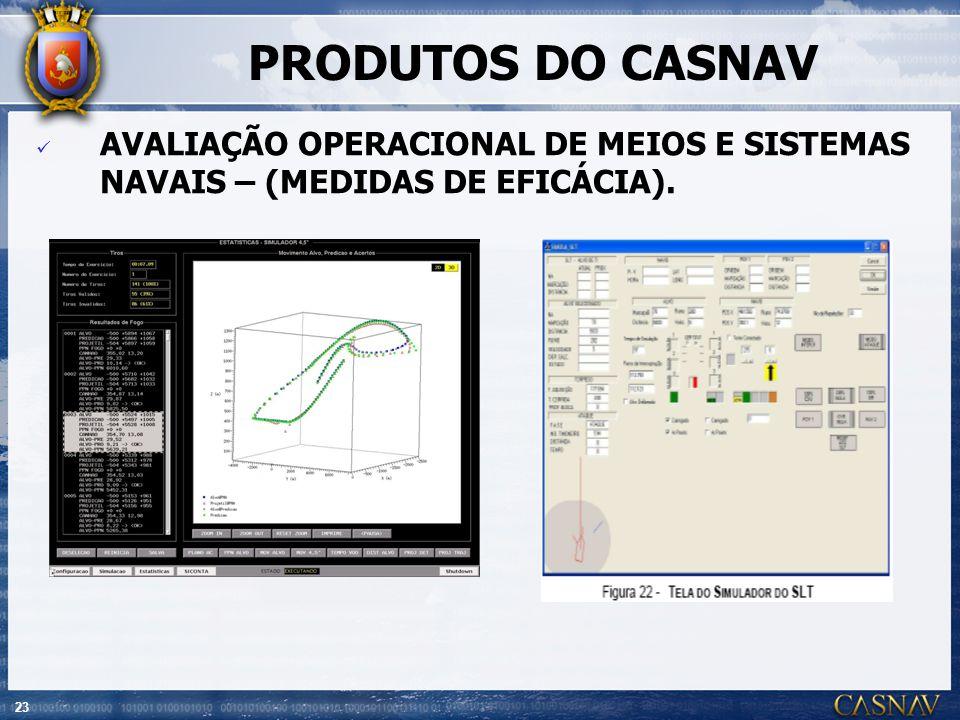 23 PRODUTOS DO CASNAV AVALIAÇÃO OPERACIONAL DE MEIOS E SISTEMAS NAVAIS – (MEDIDAS DE EFICÁCIA).