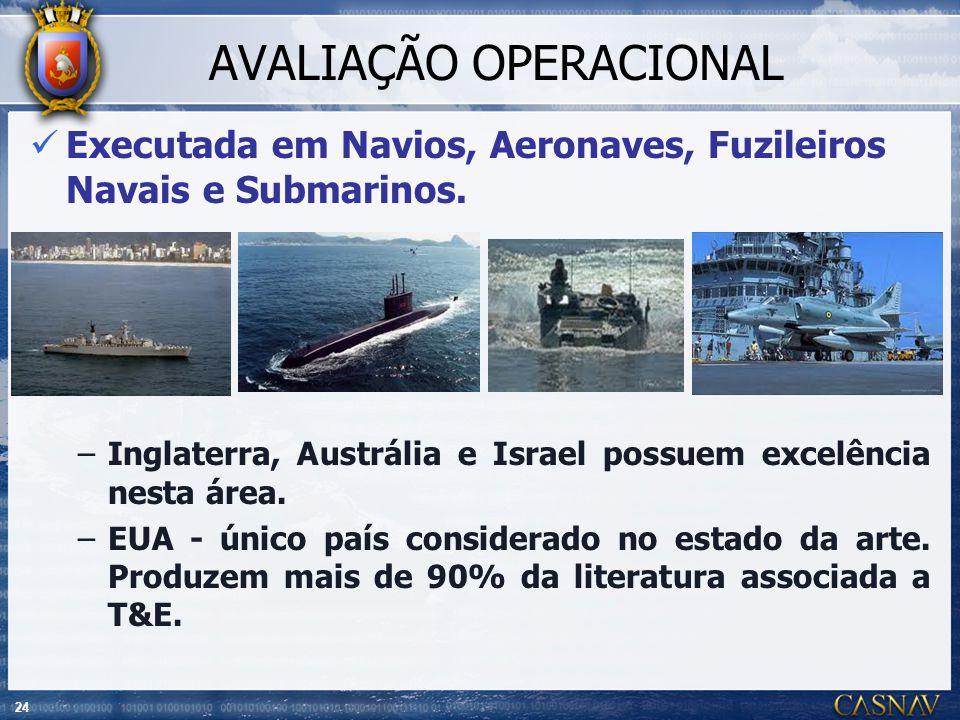 24 AVALIAÇÃO OPERACIONAL Executada em Navios, Aeronaves, Fuzileiros Navais e Submarinos. –Inglaterra, Austrália e Israel possuem excelência nesta área