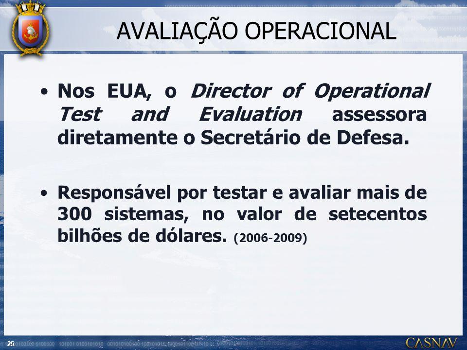 25 AVALIAÇÃO OPERACIONAL Nos EUA, o Director of Operational Test and Evaluation assessora diretamente o Secretário de Defesa. Responsável por testar e