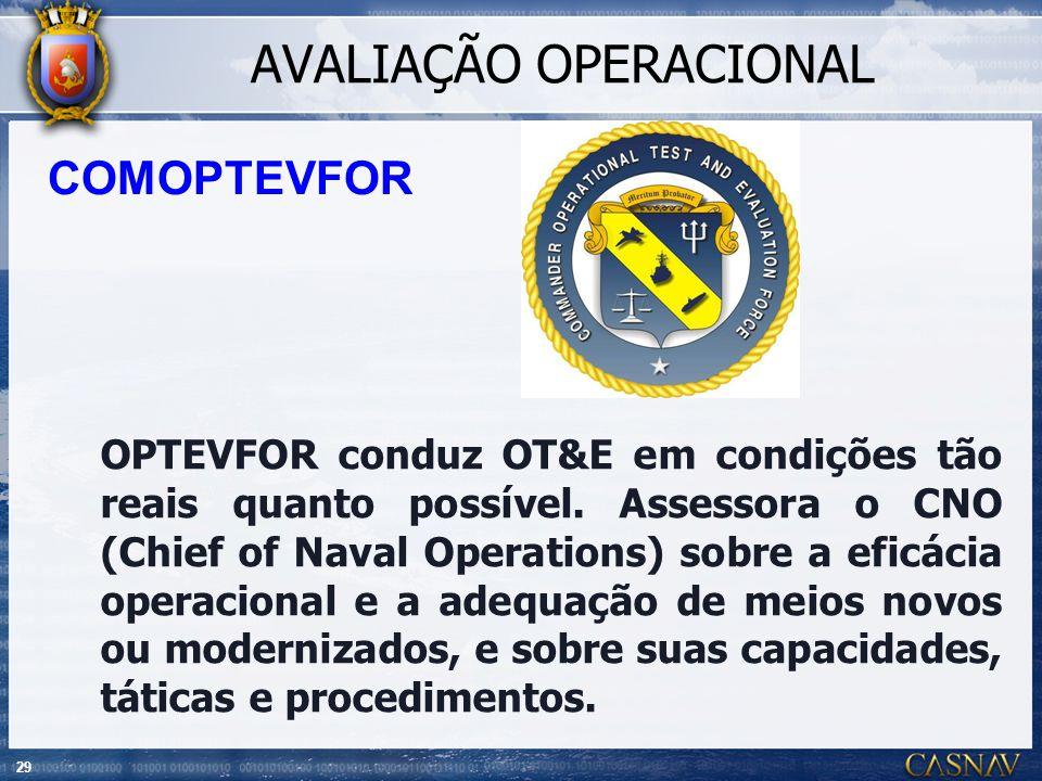29 AVALIAÇÃO OPERACIONAL COMOPTEVFOR OPTEVFOR conduz OT&E em condições tão reais quanto possível. Assessora o CNO (Chief of Naval Operations) sobre a