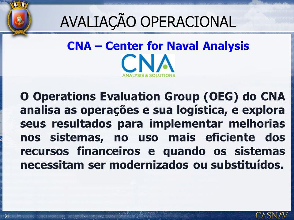 31 CNA – Center for Naval Analysis O Operations Evaluation Group (OEG) do CNA analisa as operações e sua logística, e explora seus resultados para imp