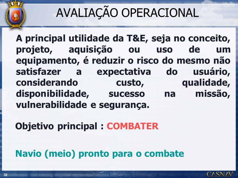 32 AVALIAÇÃO OPERACIONAL A principal utilidade da T&E, seja no conceito, projeto, aquisição ou uso de um equipamento, é reduzir o risco do mesmo não s