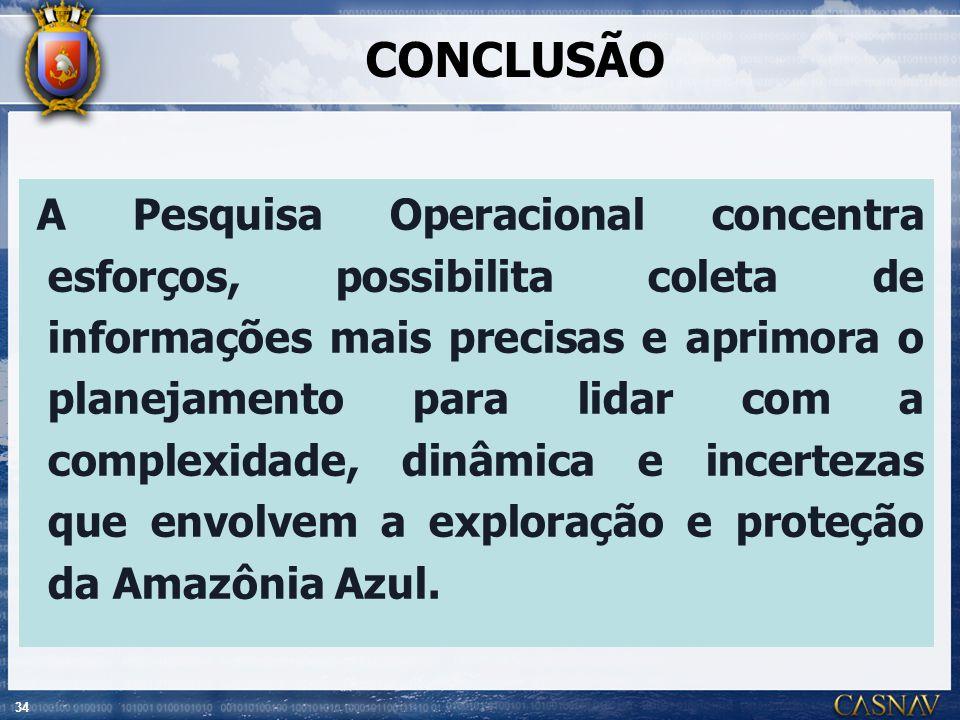 34 CONCLUSÃO A Pesquisa Operacional concentra esforços, possibilita coleta de informações mais precisas e aprimora o planejamento para lidar com a com