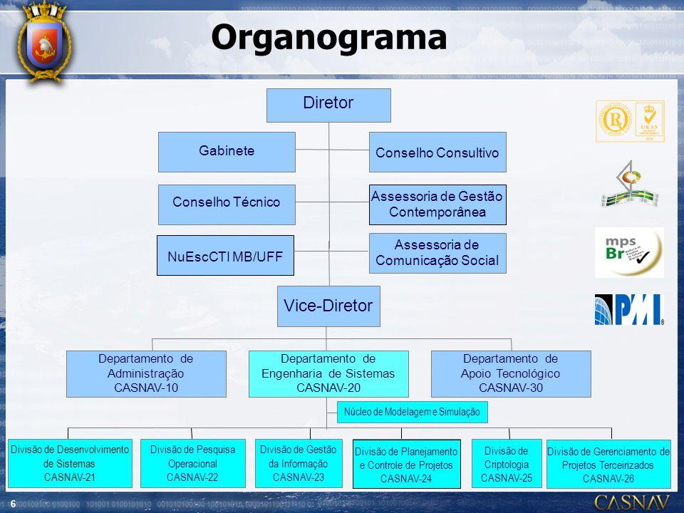 6 Organograma Gabinete Conselho Consultivo Assessoria de Gestão Contemporânea Conselho Técnico Divisão de Gestão da Informação CASNAV-23 Divisão de De