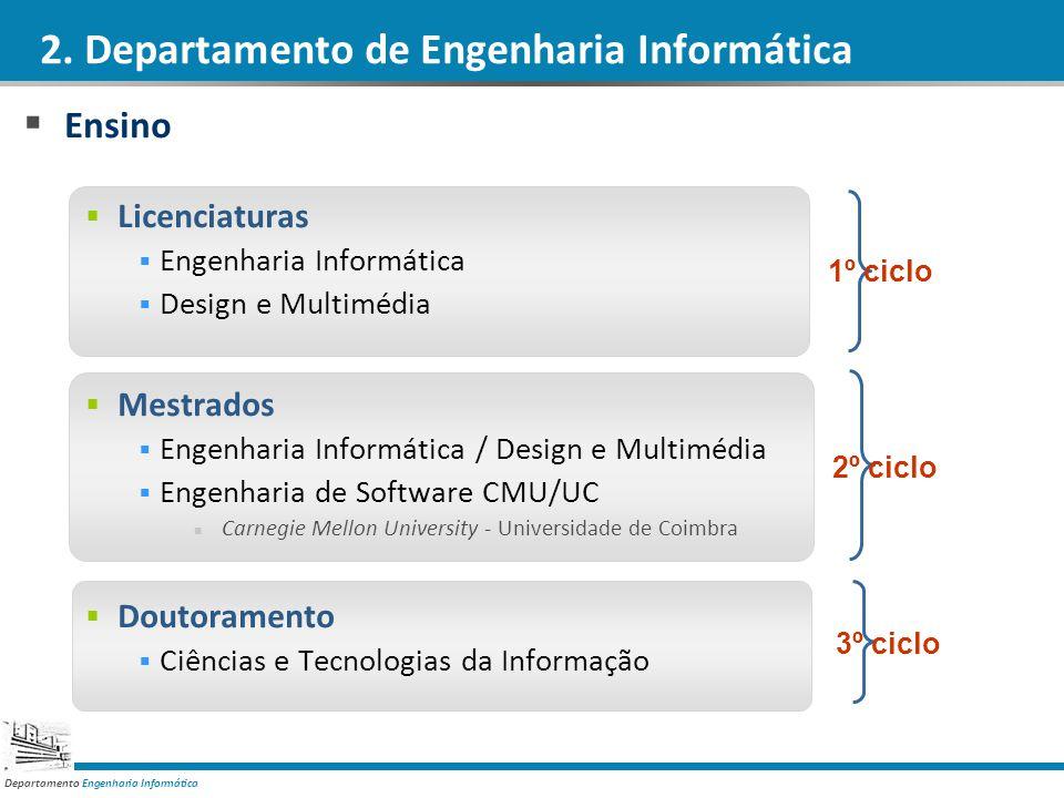 Departamento Engenharia Informática 2. Departamento de Engenharia Informática Ensino Licenciaturas Engenharia Informática Design e Multimédia Mestrado