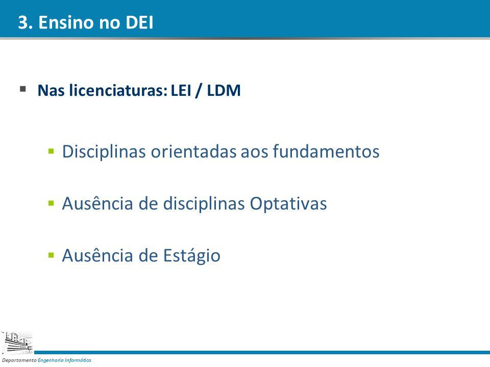 Departamento Engenharia Informática 3. Ensino no DEI Nas licenciaturas: LEI / LDM Disciplinas orientadas aos fundamentos Ausência de disciplinas Optat