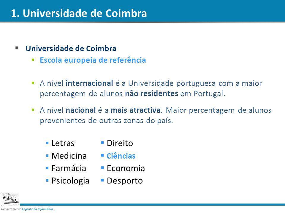 Departamento Engenharia Informática 1. Universidade de Coimbra Universidade de Coimbra Escola europeia de referência A nível internacional é a Univers