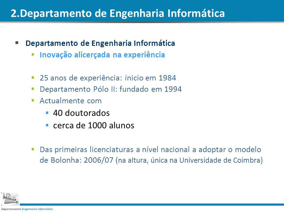 Departamento Engenharia Informática 2.Departamento de Engenharia Informática Ensino www.dei.uc.pt InvestigaçãoCientífica www.cisuc.uc.pt Transferência de Tecnologia www.ipn.pt