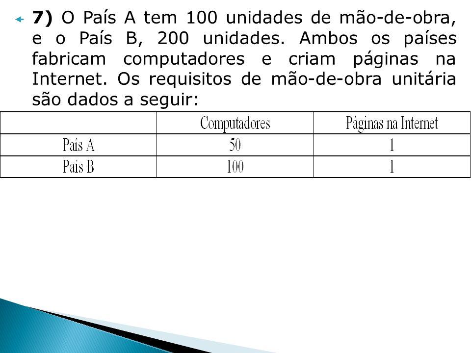 7) O País A tem 100 unidades de mão-de-obra, e o País B, 200 unidades. Ambos os países fabricam computadores e criam páginas na Internet. Os requisito