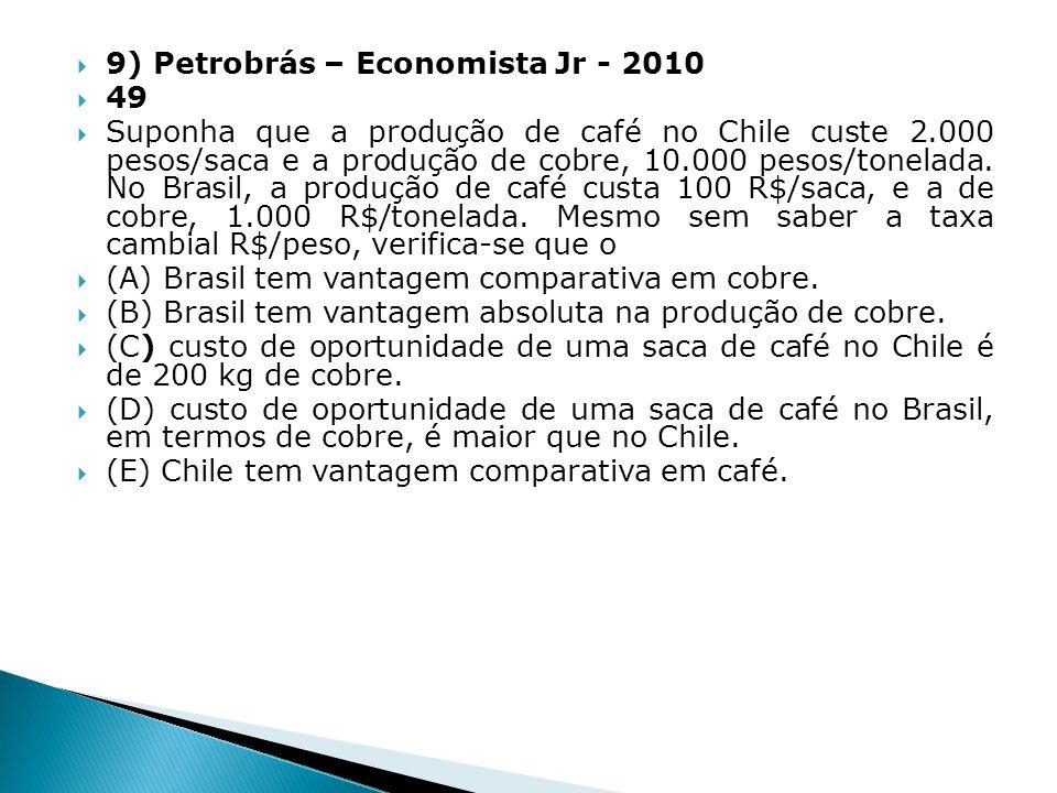 9) Petrobrás – Economista Jr - 2010 49 Suponha que a produção de café no Chile custe 2.000 pesos/saca e a produção de cobre, 10.000 pesos/tonelada. No