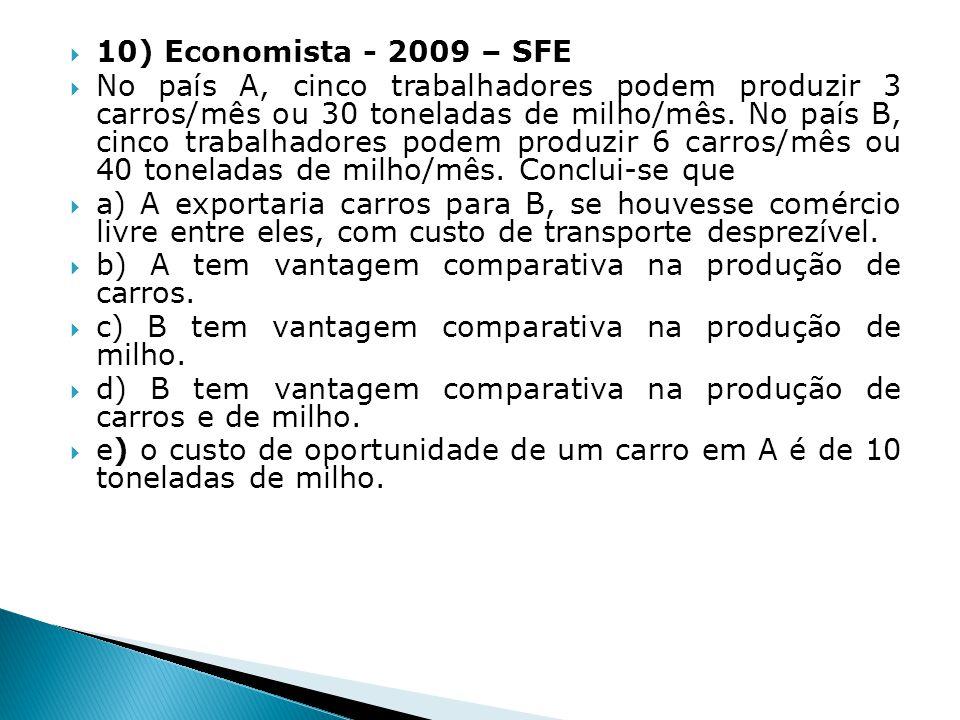 10) Economista - 2009 – SFE No país A, cinco trabalhadores podem produzir 3 carros/mês ou 30 toneladas de milho/mês. No país B, cinco trabalhadores po