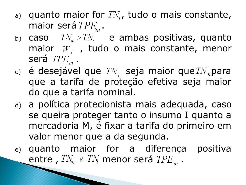 a) quanto maior for, tudo o mais constante, maior será. b) caso e ambas positivas, quanto maior, tudo o mais constante, menor será. c) é desejável que