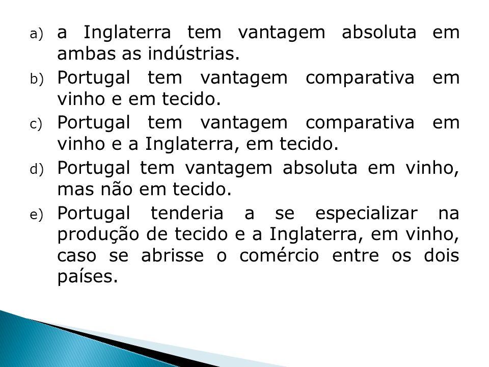 a) a Inglaterra tem vantagem absoluta em ambas as indústrias. b) Portugal tem vantagem comparativa em vinho e em tecido. c) Portugal tem vantagem comp