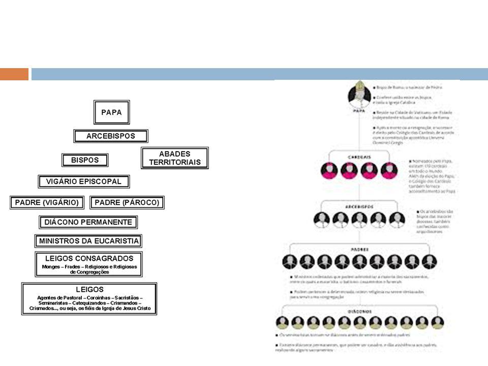 Referências XAVIER, Edson.História interativa:7ºano:integrada/ Edson Xavier, Ubirajara F.