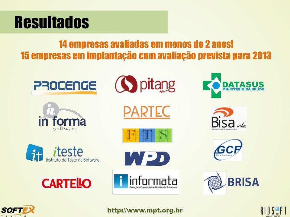 http://www.mpt.org.br Resultados 14 empresas avaliadas em menos de 2 anos! 15 empresas em implantação com avaliação prevista para 2013