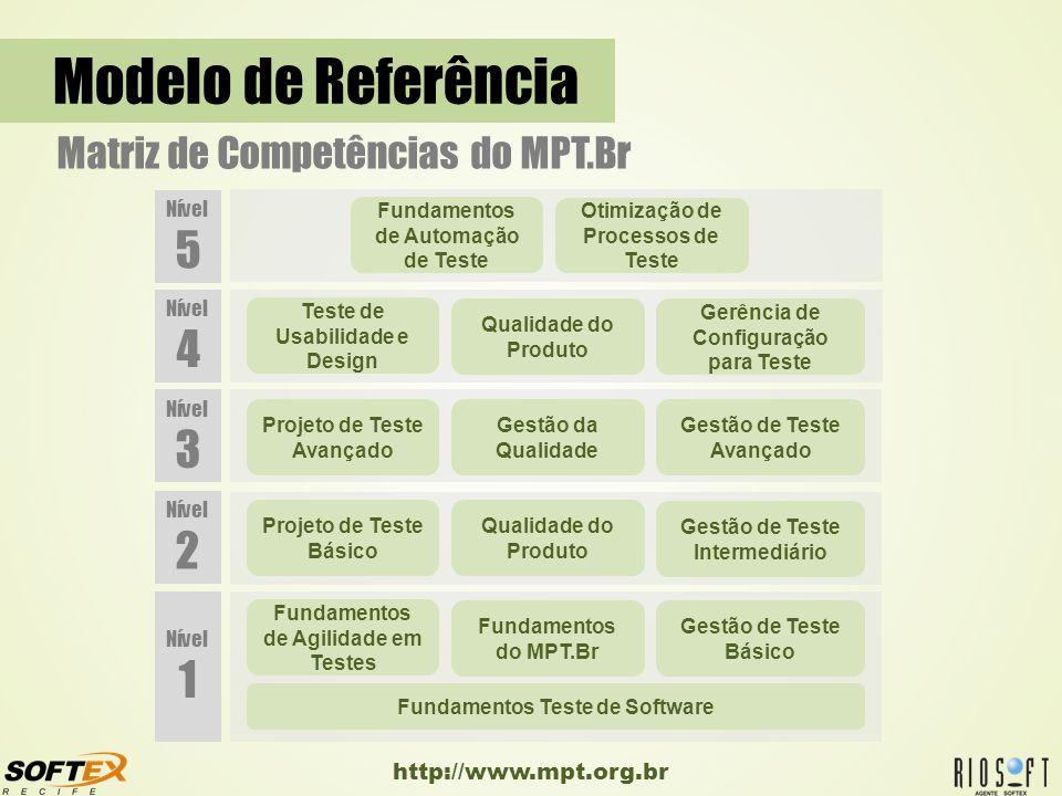 http://www.mpt.org.br Modelo de Referência Matriz de Competências do MPT.Br Nível 5 Nível 4 Nível 3 Nível 2 Nível 1 Teste de Usabilidade e Design Qual