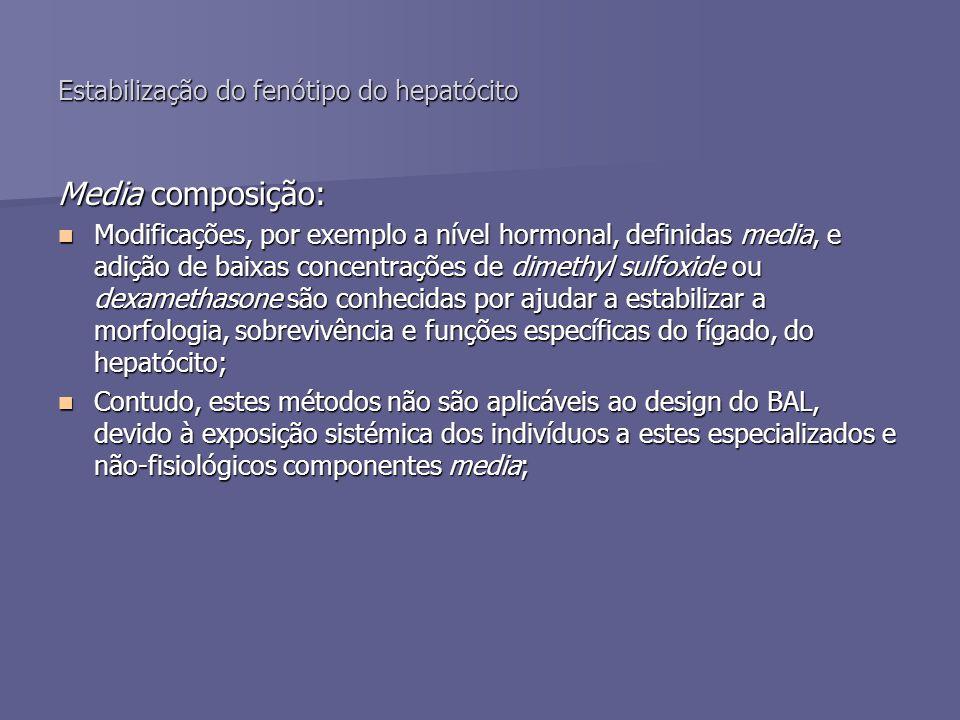Estabilização do fenótipo do hepatócito Media composição: Modificações, por exemplo a nível hormonal, definidas media, e adição de baixas concentrações de dimethyl sulfoxide ou dexamethasone são conhecidas por ajudar a estabilizar a morfologia, sobrevivência e funções específicas do fígado, do hepatócito; Modificações, por exemplo a nível hormonal, definidas media, e adição de baixas concentrações de dimethyl sulfoxide ou dexamethasone são conhecidas por ajudar a estabilizar a morfologia, sobrevivência e funções específicas do fígado, do hepatócito; Contudo, estes métodos não são aplicáveis ao design do BAL, devido à exposição sistémica dos indivíduos a estes especializados e não-fisiológicos componentes media; Contudo, estes métodos não são aplicáveis ao design do BAL, devido à exposição sistémica dos indivíduos a estes especializados e não-fisiológicos componentes media;
