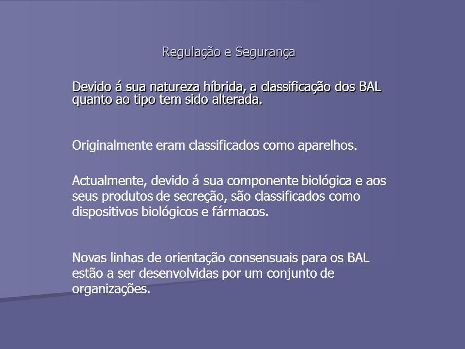 Regulação e Segurança Devido á sua natureza híbrida, a classificação dos BAL quanto ao tipo tem sido alterada.