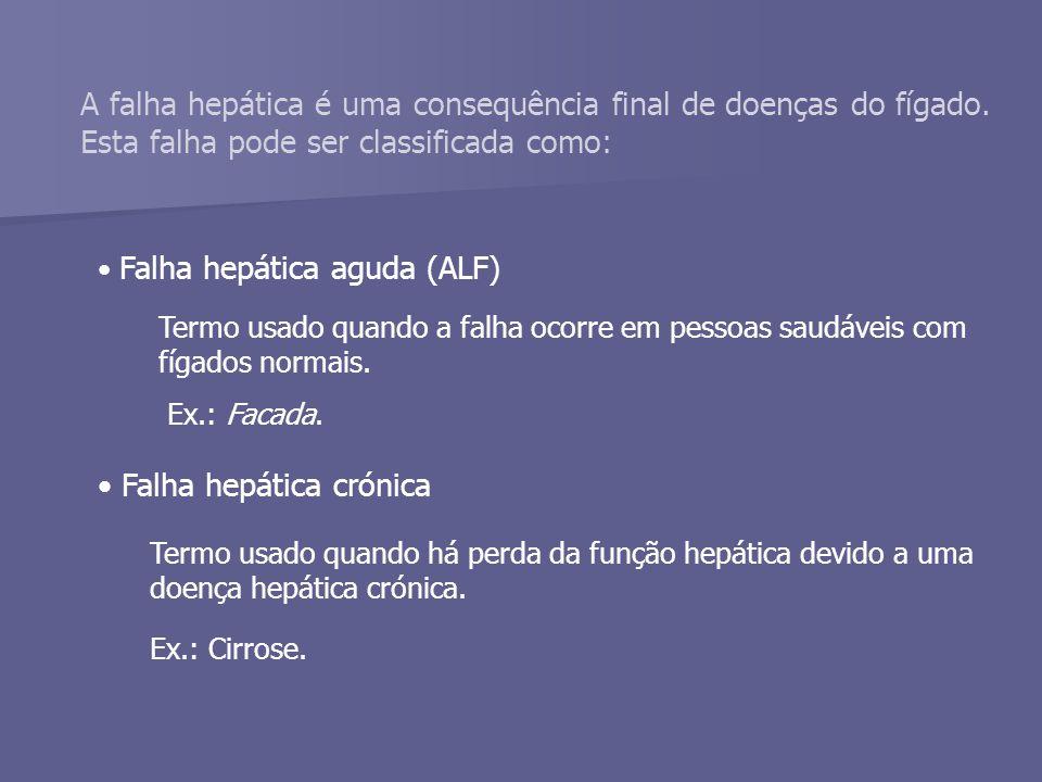 A falha hepática é uma consequência final de doenças do fígado.