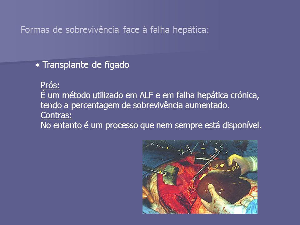 Formas de sobrevivência face à falha hepática: Transplante de fígado Prós: É um método utilizado em ALF e em falha hepática crónica, tendo a percentagem de sobrevivência aumentado.