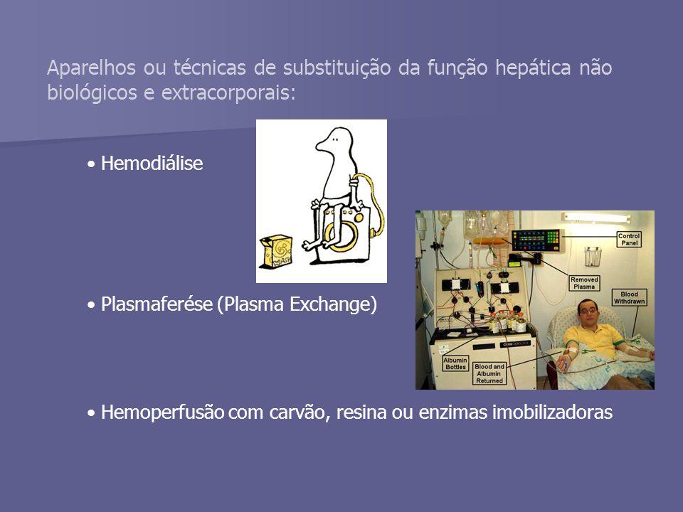 Aparelhos ou técnicas de substituição da função hepática não biológicos e extracorporais: Hemodiálise Plasmaferése (Plasma Exchange) Hemoperfusão com carvão, resina ou enzimas imobilizadoras