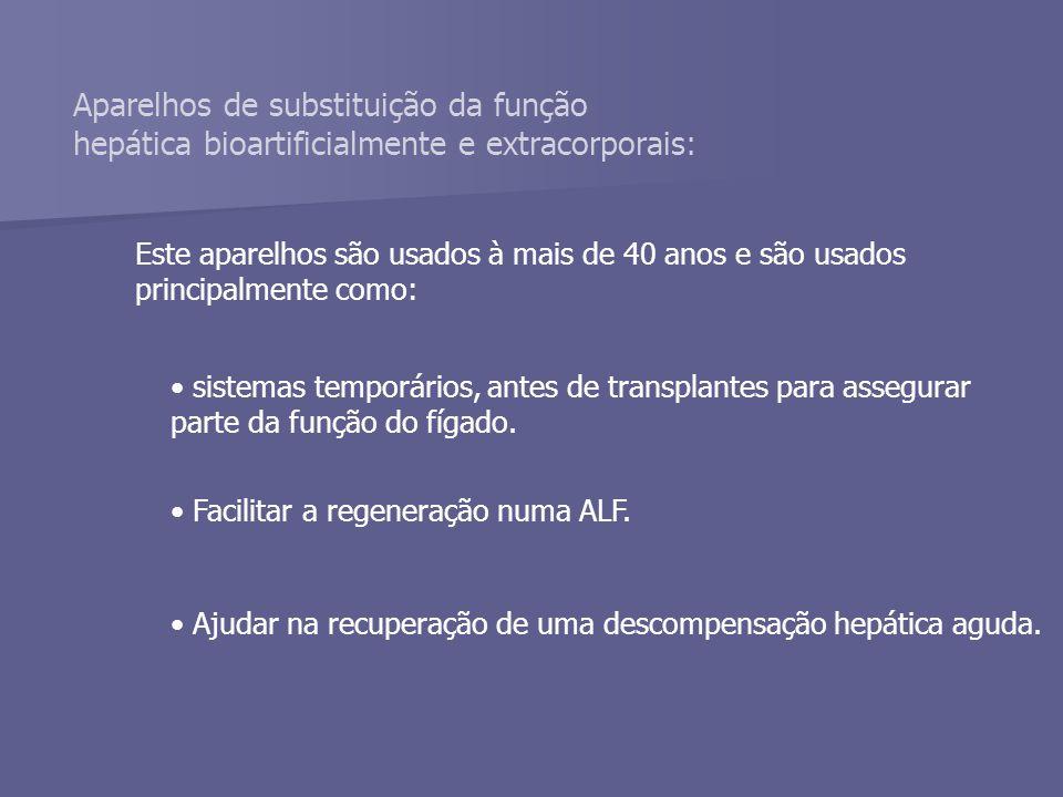Aparelhos de substituição da função hepática bioartificialmente e extracorporais: Este aparelhos são usados à mais de 40 anos e são usados principalmente como: sistemas temporários, antes de transplantes para assegurar parte da função do fígado.