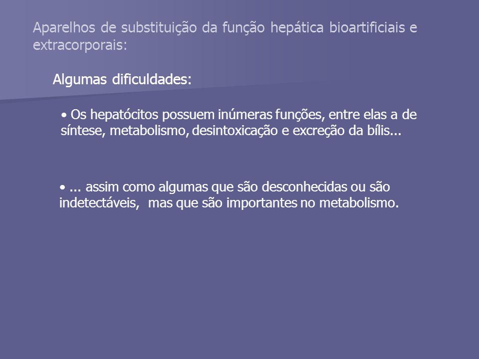 Aparelhos de substituição da função hepática bioartificiais e extracorporais: Os hepatócitos possuem inúmeras funções, entre elas a de síntese, metabolismo, desintoxicação e excreção da bílis...