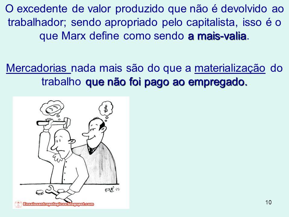 10 a mais-valia O excedente de valor produzido que não é devolvido ao trabalhador; sendo apropriado pelo capitalista, isso é o que Marx define como sendo a mais-valia.